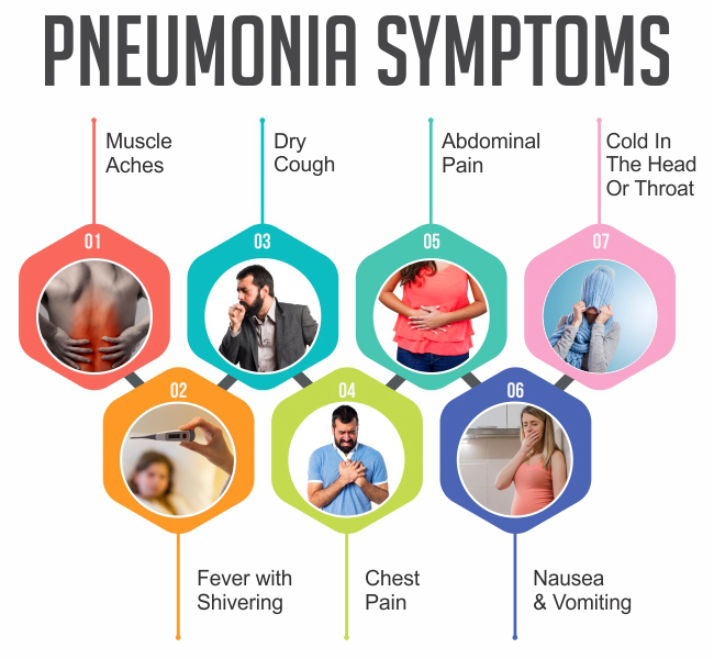 HEALTH: WHAT YOU NEED TO KNOW ABOUT PNEUMONIA - Edge Davao